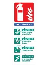 ABC Dry Powder Extinguisher Identification