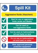 Spill Kit Aggressive Fluids Hazchem